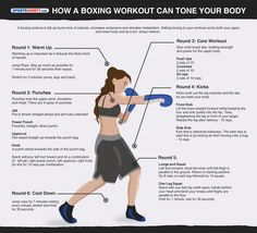 Boxing Workout to get you a toned body.