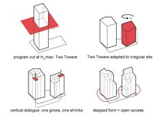 Columnar Towers: Colville Estate Competition Entry / NL Architects + WHAT…