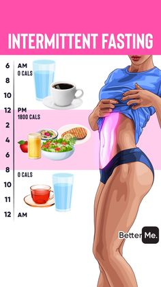 How to Lose Weight in 4 Weeks.Diet Chart for Weight Loss.Healthy Meal Plan for Weight Loss.Fat-Burning Diet and Meal Plan Lose Weight Fast Diet, Meal Plans To Lose Weight, Weight Loss Diet Plan, Losing Weight, Diet And Nutrition, App Store, Health Blog, Health Fitness, Best Diet Foods