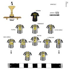 Create your Greatest 11 footballers using our football shirt lineup team builder. Juventus Stadium, Juventus Fc, Retro Football Shirts, Vintage Football, Football Design, Football Art, Football Formations, Football Tactics, Team Builders