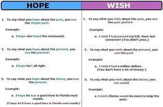 Forum   .   Fluent LandUsing HOPE or WISH   Fluent Land