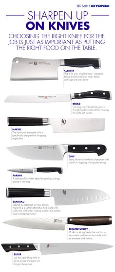 Choosing the right knife for the job is just as important as putting the right food on the table.