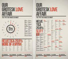A Grotesk Love Affair | typetoken®
