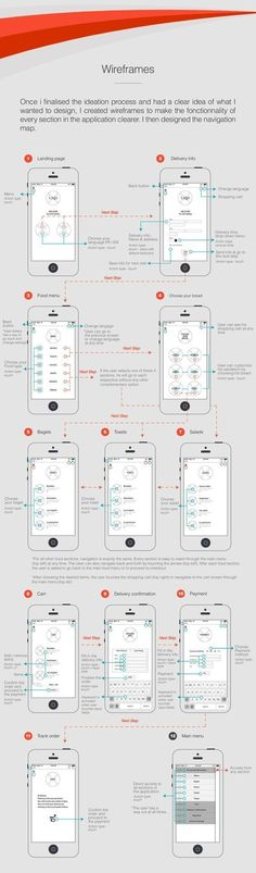 Delivery app design – UX/UI on Behance:. If you like UX, design, or design think… Delivery app design – UX/UI Ios App Design, Mobile App Design, Wireframe Design, Web Mobile, Interface Design, Android Design, User Interface, Desing App, Mobile Phones
