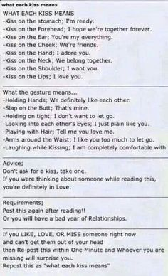 What each kiss means.