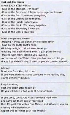 What each kiss means.