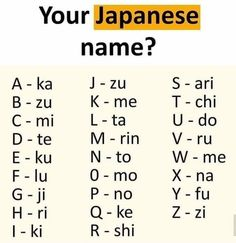 Basic Japanese Words, Your Name In Japanese, Japanese Phrases, Japanese Names, Kanji Japanese, Japanese Alphabet Letters, What Is My Name, Guess My Name Quiz, Japanese Quotes