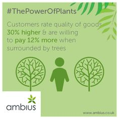 Customers rate quality of goods 30% higher and are willing to pay 12% more when surrounded by trees and plants