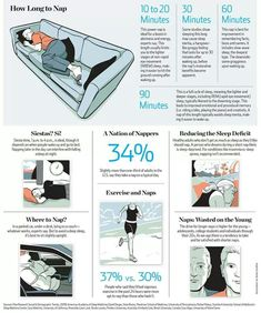 Power naps, the #infographic