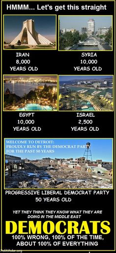 Detroits, destroyed by Democrats in only 50 years!