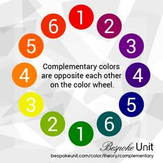 Good at pairing colors together but want to step your game up a bit? Bespoke Unit explains complementary colors and how to make them work. Color Wheel Fashion, Colors For Skin Tone, Projects For Kids, Art Projects, To Color, Color Theory, Colorful Fashion, Color Combinations, Infographic