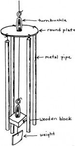 http://www.thesuperhandyman.com/?page_id=155....You can use this basic plan and substitute the metal pipes for materials you like. Spoons with a fork in the center.....bamboo, etc