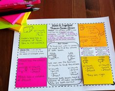 Runde's Room: Collaborative Problem-Solving in Math Her examples are for Gr 4-7...could be scaled up for HS?