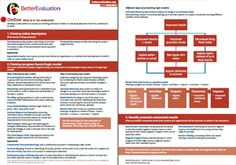 Better Evaluation: Develop Programme Theory