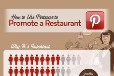 How to Use Pinterest to Market a Restaurant Pinterest is one of the fastest growing social sites for promoting businesses and other …