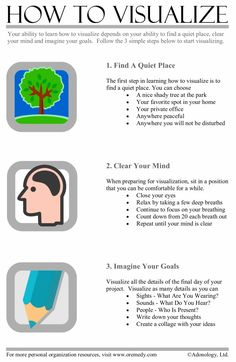 NLP - Goal setting worksheet | step by step guide on how to visualize your goals for your major ... | rePinned by CamerinRoss.com