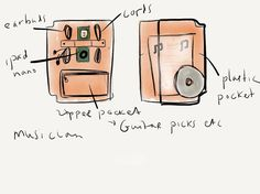 "(TIG Inspiration) Pulled from TIG founders blog- original sketch.   ""The Mod, packed with leather, magnets, and your gear."""