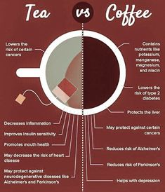 Důvody proč pít a Why is it good to drink and Coffee Store, Coffee Cafe, Coffee Drinks, Coffee World, Coffee Is Life, Coffee Lovers, Coffee Pot Cleaning, Nitro Coffee, Coffee Guide