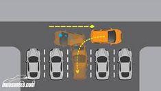 10 Best Kiến thức chăm xe images | Automobile, Autos, Cars