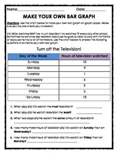 Make Your Own Bar Graph: Turn Off the Television! - Directions: Use the chart below to make your own bar graph on graph paper. Make sure you double check your answers!!!