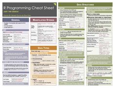 R and Python cheatsheets - Data Science Central