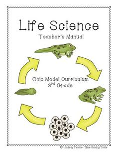 This is a unit designed for third grade life science standards in Ohio.  It also overlaps with the second grade and fourth grade standards as well.  It covers the Ohio Model Curriculum, but it also aligns with other states as well.  The unit contains lesson plans, activities and assessments.