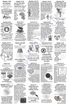 Old Testament Scripture Mastery Classroom Charts - LatterdayVillage