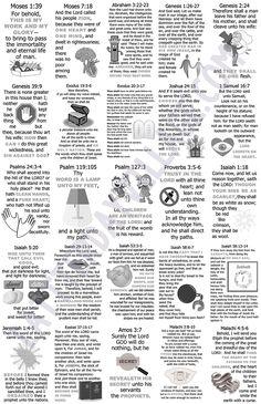 Old Testament Scripture Mastery Classroom Charts - LatterdayVillage