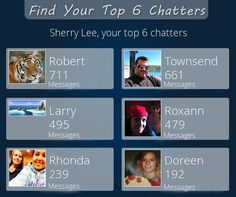 Check my results of Top 6 Chatters Facebook Fun App by clicking Visit Site button