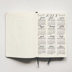Bullet Journaling for Beginners — Love Tina Rose