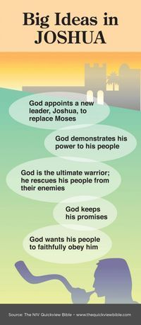 Old Testament: Book 6 - Book in the Bible - Big Ideas in Joshua Bible Study Tips, Scripture Study, Bible Lessons, Bible Guide, Bible Notes, Bible Scriptures, Bible Book, Job Bible, Quick View Bible