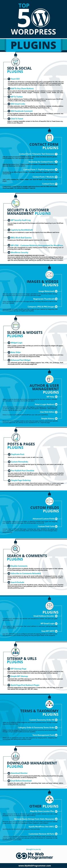 50 WordPress Plugins That Will Improve Your Business Website 50 پلاگین پر استفاده در ورد پرس http://www.fazelpc.ir