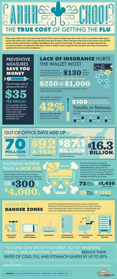 Unique Infographic Design, The True Cost Of Getting The Flu #Infographic #Design (http://www.pinterest.com/aldenchong/)