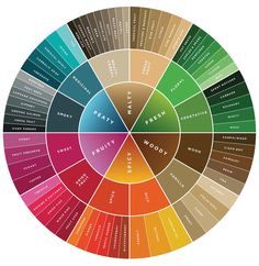 The Johnnie Walker Bartender Programme Color Schemes Colour Palettes, Colour Pallette, Color Trends, Color Combos, Decoration Palette, Color Mixing Chart, Color Palette Challenge, Color Meanings, Color Harmony