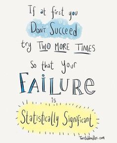 Remember that failing is part of learning. . . keep trying and you will be successful!