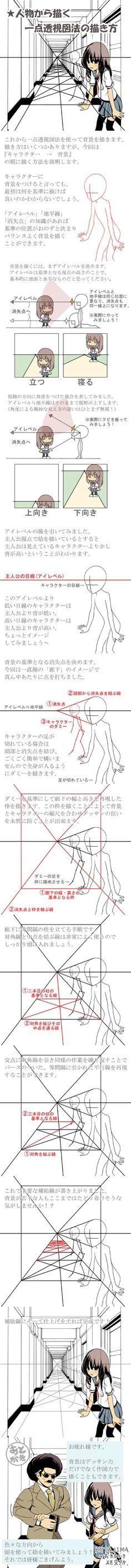 人物から描く一点透視図法の描き方