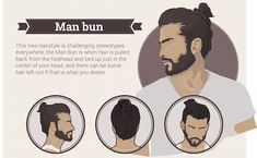 Dandruff is the common problem of your hair and scalp which is most embarrassing and irritating condition that one can face Top Hairstyles For Men, Popular Mens Hairstyles, Asian Men Hairstyle, Haircuts For Men, Men's Hairstyles, Moustache, Natural Hair Care, Natural Hair Styles, Healthy Hair Tips