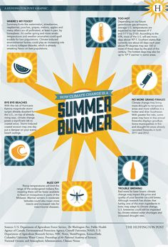 Climate Change: Summer Bummer For Your Fourth Of July? (INFOGRAPHIC) #green #sustainability #rmogreen