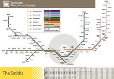 The Smiths Tram Map