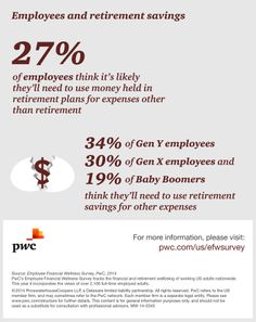 PwC's Employee Financial Wellness Survey tracks the financial and retirement wellbeing of working US adults nationwide. According to the survey, overall retirement confidence rose to 40%.