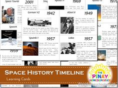 Subject: History ( Explore the advancement of the exploration of space.) Geography ( Countries that have contributed to space exploration) Vocab ( Exploration, Satellite) Space Activities, Letter Activities, Science Activities, Montessori Science, Montessori Homeschool, Montessori Elementary, Maria Montessori, Elementary Science, Science Ideas