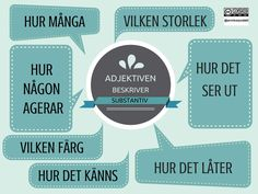 ADJEKTIVENS ROLL Teacher Education, School Teacher, Learn Swedish, Swedish Language, Language And Literature, Future Jobs, Learn A New Language, English Writing, Too Cool For School