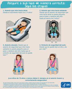 Asegure a sus hijos de manera correcta: Sepa cuándo se debe usar cada asiento de seguridad. Teen Driver, Booster Car Seat, Applied Science, Injury Prevention, My Children, Raising, Scrubs, Safety, American