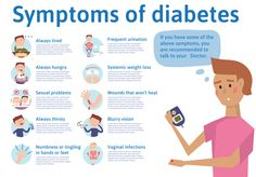 Diabetes is a serious, yet common medical condition. And it affects more than 29.1 million people in America alone. Of those with diabetes, 8.1 million are undiagnosed. However, the biggest reason for this high number is the fact that people are not well educated about this disease, even though they think they are. If you […]