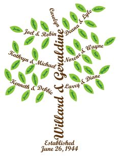3 Generation Family Tree with Siblings Template | Trees ...