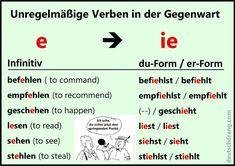 irreg e ie 2 irregular conjugation Konjugation
