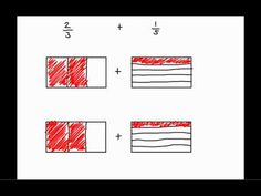 5.NF.1 - Add and Subtract Fractions with Unlike Denominators (Singapore Math)