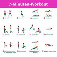 Das 7-Minuten-Workout im Überblick