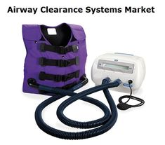Through High Frequency Chest Wall Oscillation (HFCWO) technology, The Vest® System 105 for home use vibrates to dislodge mucus from the bronchial walls, and mobilizes secretions. Finger Exercises, Trend Analysis, System Model, Cystic Fibrosis, Medical Technology, Medical Equipment, Vest, Marketing, Asthma
