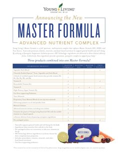 Young Living Essential Oils: Master Formula replaces Master Hers Master His True Source Multivitamin https://www.youngliving.com/en_US/products/new-and-seasonal/new/master-formula